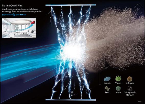 Plazma Quad filter vytvorí elektrickú bariéru, ktorá čistí vzduch. Eliminuje baktérie, vírusy, alergény, zabraňuje tvorbe prachu a plesní.